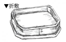 芥川龍之介『鼻』図解サンプル「折敷」
